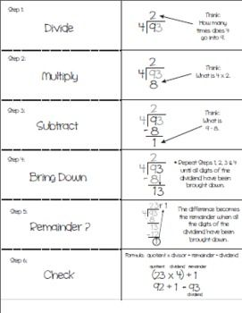 LONG DIVISION - STEP BY STEP - TeachersPayTeachers.com