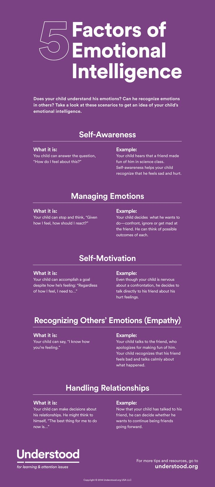 17 best ideas about what is emotional intelligence 17 best ideas about what is emotional intelligence history of schizophrenia emotional intelligence leadership and what is interpersonal