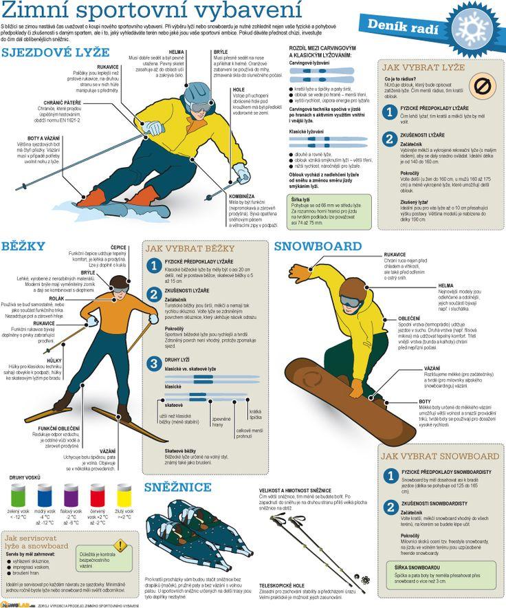 Deník radí – zimní sportovní vybavení / Winter sport equipment