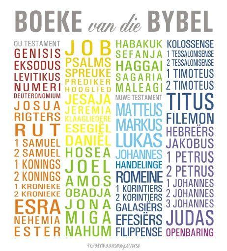 Boeke van die Bybel.