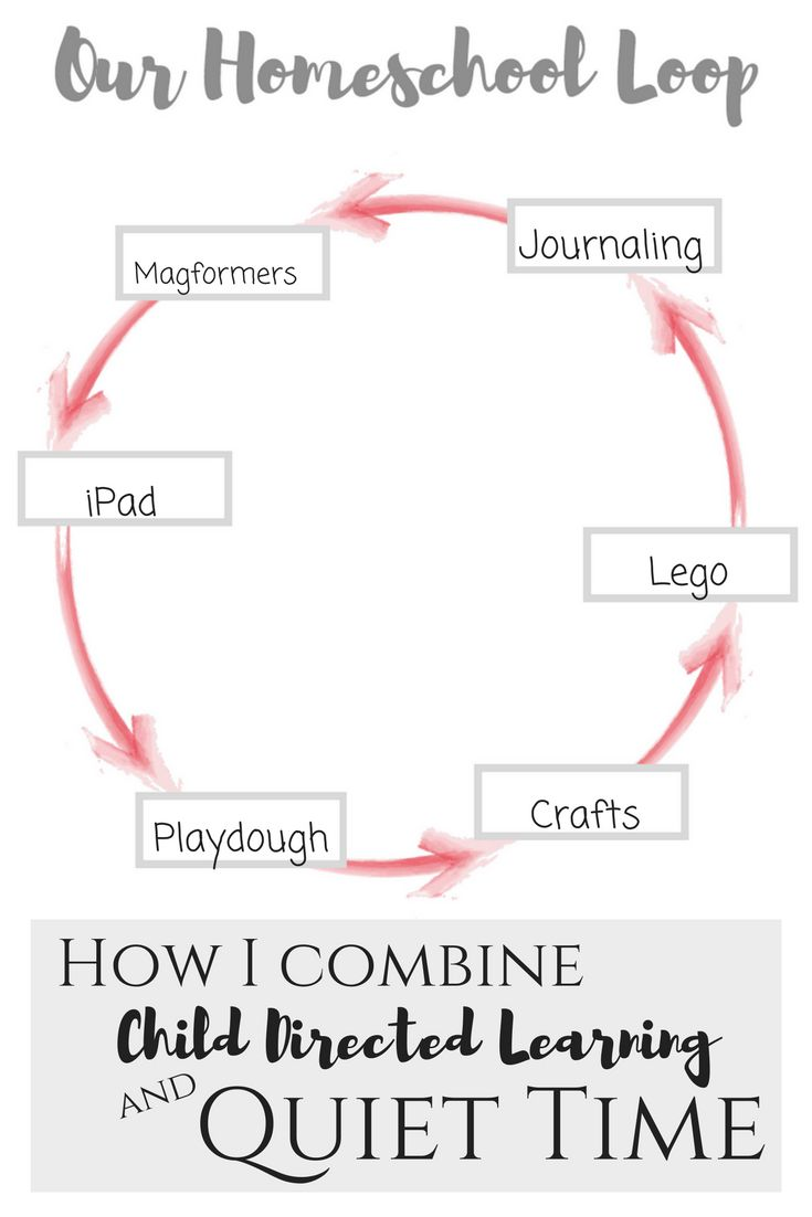How I combine child directed learning and quiet time to give myself a break in my homeschool day! Homeschool looping | looping | montessori inspired | montessori method | montessori homeschool | activity tables | activity table ideas | activity table ideas for kids | activity tables for homeschooling | lopping in your homeschool