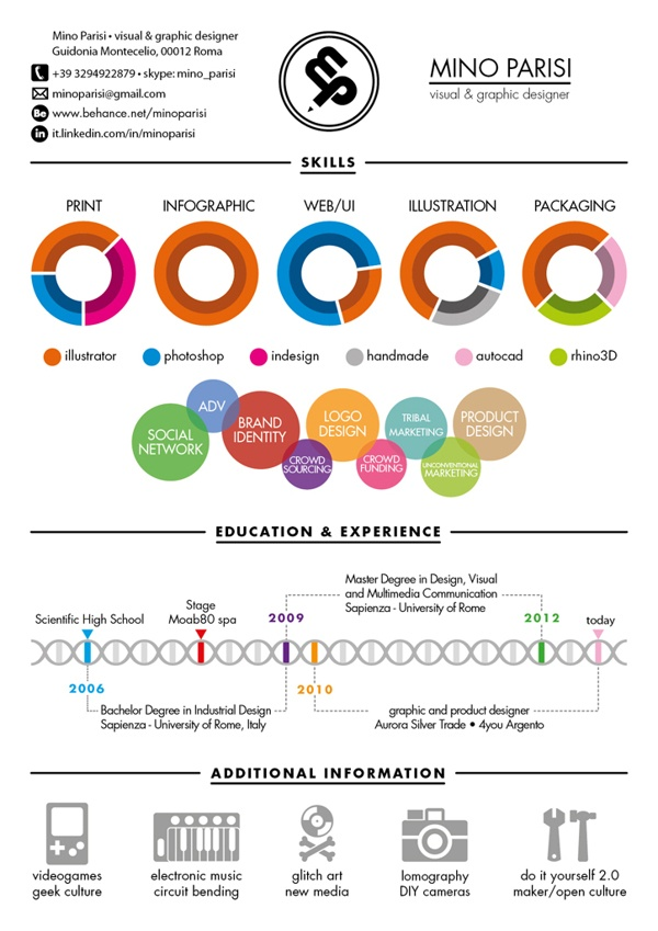 make a beautiful resume, like this one.  timeline, color bubbles, additional information graphic.    Infographic CV by Mino Parisi, via Behance