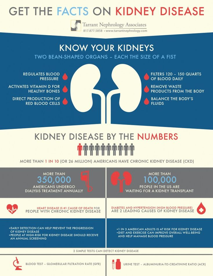 How does chronic kidney disease affect