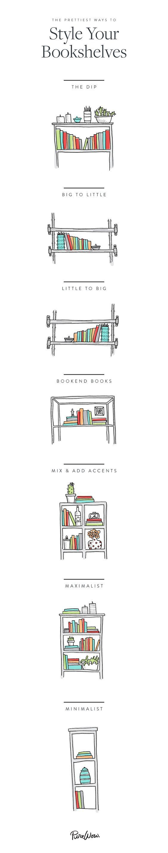21 Gorgeous Ways To Organize Your Books Every Reader Will Love. Organize  BookshelfBookshelf ...