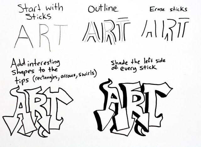17 best images about drawing ideas sur Pinterest Art journal pages