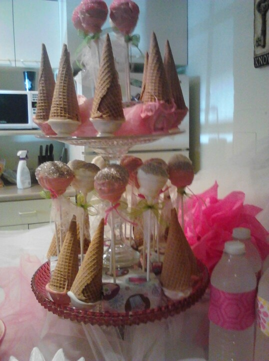 Final product. Girly birthday party