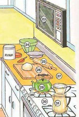 kitchen%203 Kitchen area – Kitchen Utensils – Kitchenware things english through pictures place english through pictures