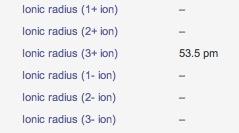 Ionic Radius- 53.5pm