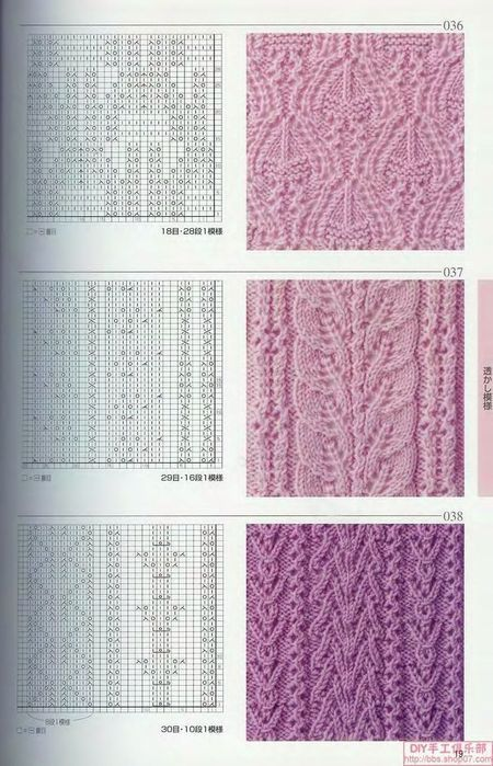 beauty lace and cable knitting patterns spokes.   make handmade, crochet, craft