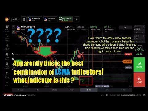 Binary Options Uk Youtube