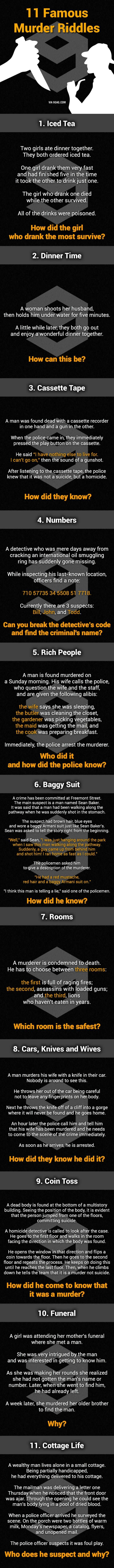 "11 Murder Mystery Riddles. Can You Solve Them All? 1. The poison was in the ice. 2. She shot her husband with a camera and then developed the photo. 3. If the man shot himself while he was recording, how did he rewind the cassette tape? 4. Bill is the suspect, if read upside down the numbers read ""Bill is boss. He sells oil."" 5. There is no mail on Sundays. 6. How can the murderer shoot him in the stomach if he came up behind the man? 7. The room with the lions because they would have now…"