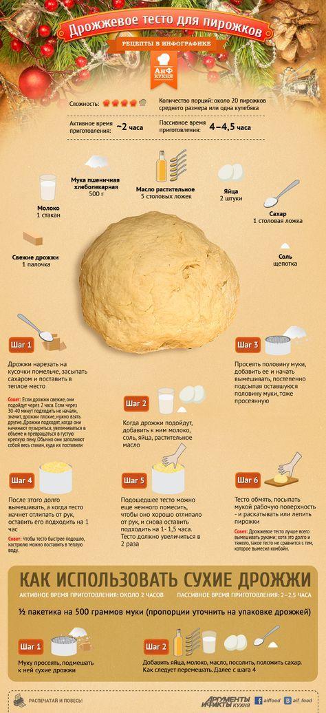 Письмо «Мы нашли новые Пины для вашей доски «Кулинарные рецепты».» — Pinterest — Яндекс.Почта