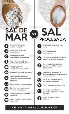 Hábitos Health Coaching | SAL DE MAR VS SAL PROCESADA