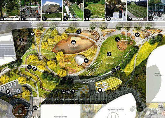 Landscape Gardening East Lothian Her Landscape Architecture Design Competitio Architecture Design Competition Landscape Architecture Design Landscape Architect