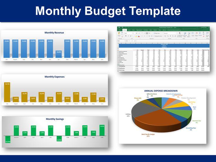 3b76e46f1a0f055d5107e4717d04ef67jpg - annual budget template