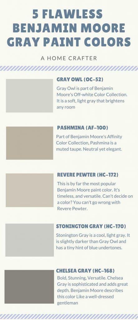 17 Best Ideas About Gray Owl Paint On Pinterest Benjamin