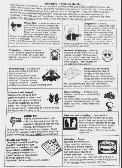 Types of Thinking
