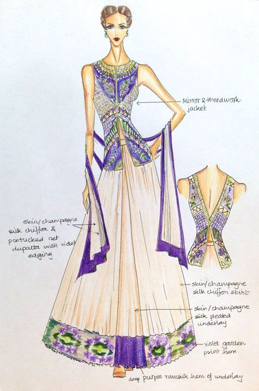 Sneak Peek: Arpita Mehta's Debut Lakme Fashion Week Collection: