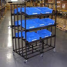 Image result for tilted shelving storage systems