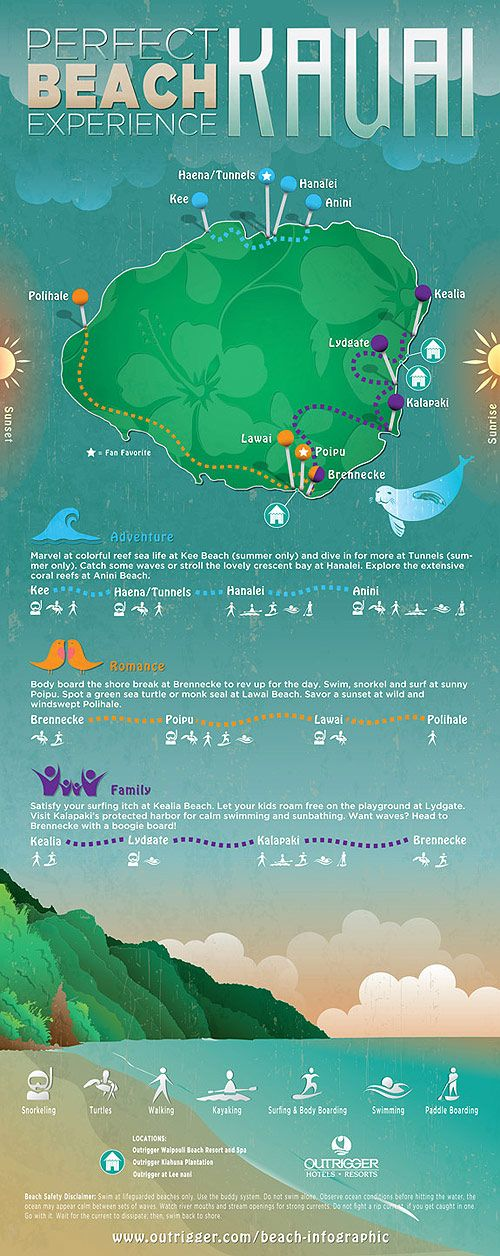 My favorite Hawaiian island Kauai beach infographic