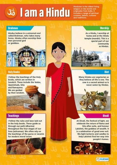 I am not a practicing Hindu but I find it an interesting faith! It's the third largest religion in the world so just sharing so people can learn more about it