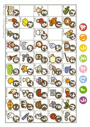 キッズ文字表-Japanese letter chart
