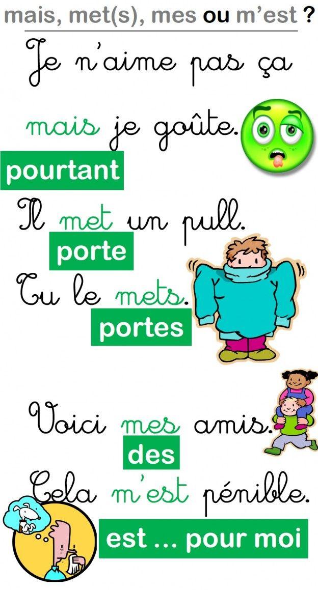 Affiche pour les homophones mais/met(s)/mes et m'est | MA MAITRESSE DE CM1-CM2