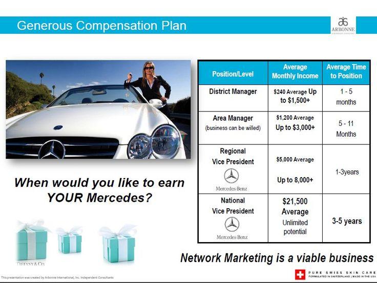 arbonne business plan