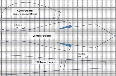Foulard pirate , Patron couture gratuit