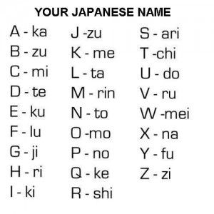 Motakirukika Zukushitokashitemo (first&surname) :P