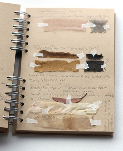 Sample book. Take good notes, whether formulating natural dye bath, soap making, working on a new pattern...