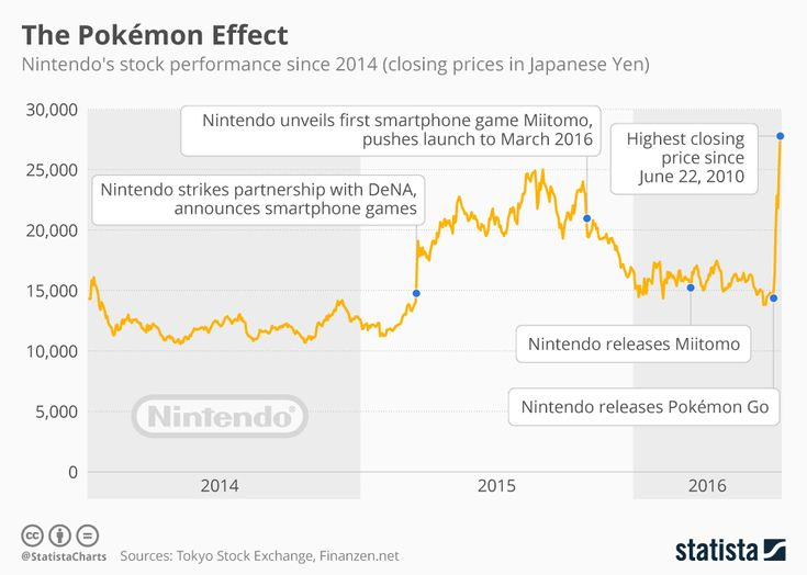 'Pokemon Go' takes world by storm, but sparks controversy