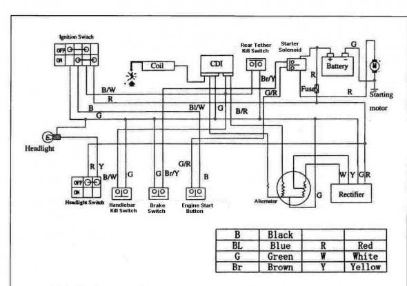 4 Wire Ignition Switch Diagram AtvPinterest