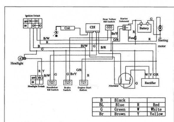 4 wire ignition switch diagram atv  atv diagram 250cc