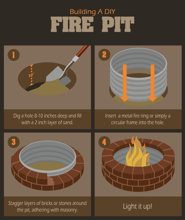 DIY Fire Pits: Building Instructions