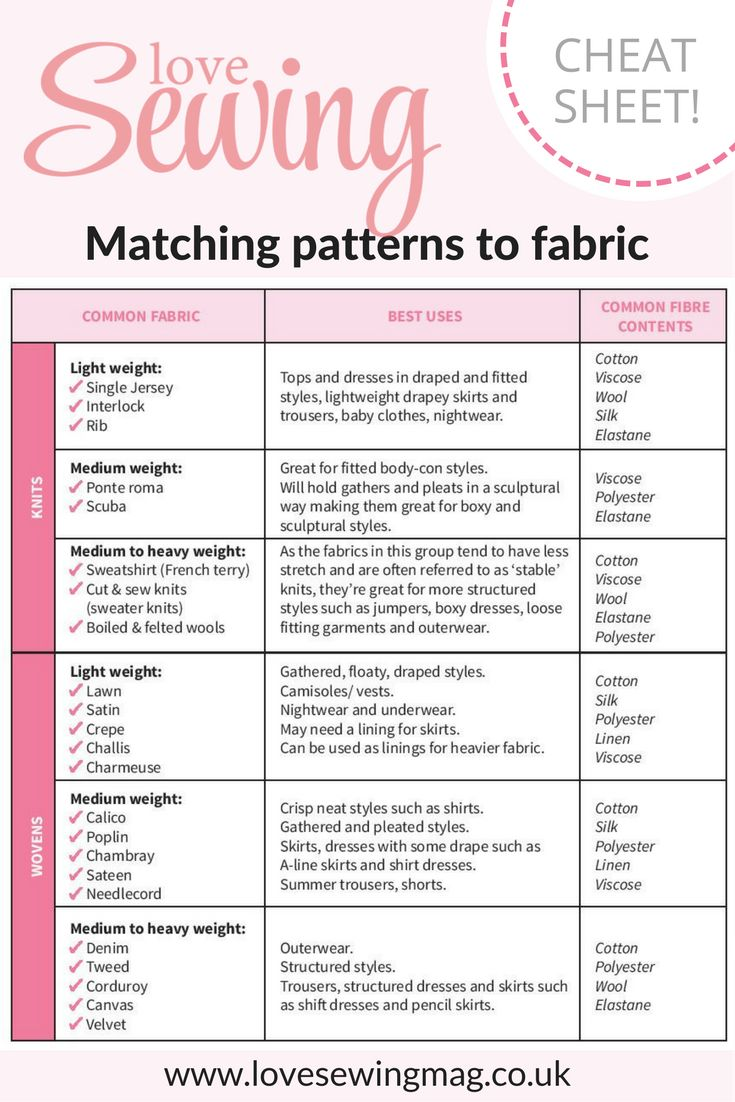 A handy cheat sheet for matching your dressmaking patterns to the right fabric! Achieving the perfect fit! In Issue 38 of Love Sewing Magazinewe meet Lynda Maynard, known in the fashion design indu Be featured in Model Citizen App, Magazine and Blog. www.modelcitizenapp.com