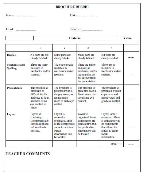 rubric for grading social studies essay