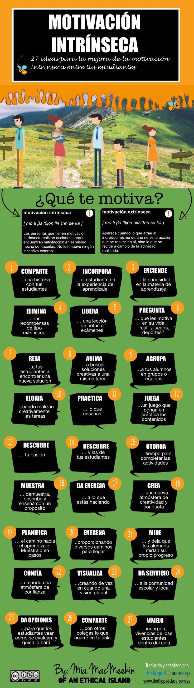 Hola: Una infografía con 27 ideas para mejorar la motivación intrínseca de tus estudiantes. Vía Un saludo