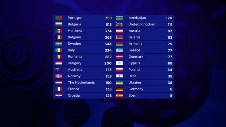Salvador Sobral é o vencedor do Eurovision 2017! « ESC Brasil