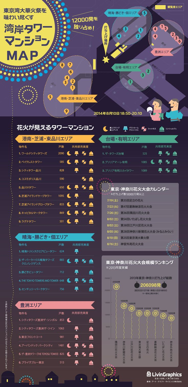 インフォグラフィックス:東京湾大華火祭を味わい尽くす 湾岸タワーマンションMAP