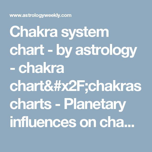 Chakra system chart - by astrology - chakra chart/chakras charts - Planetary influences on chakra system