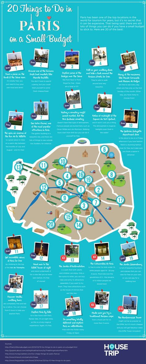 I've been to Paris twice, and both times I really struggled to stay under budget. There really aren't many affordable accommodations and it seems like everything in Paris costs twice as much as every where else in Europe. I stumbled upon this great infographic from HouseTrip and thought I'd share it with all of you. …
