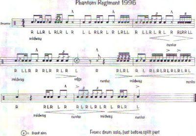 Percussion and Drum Stuff: Snare Drum Sheet Music: Phantom Regiment 1996