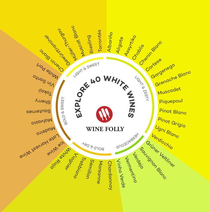 "[infographic] ""Explore 40 white wines"" Jun-2014 by Winefolly.com #whitewine www.LiquorList.com ""The Marketplace for Adults with Taste!"" @LiquorListcom  #LiquorList"