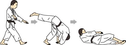 Judo Fundamentals: Ukemi (Fall breaking) | Judo Channel | Token Corporation: Official partner of the All Japan Judo Federation (Zenjuren)