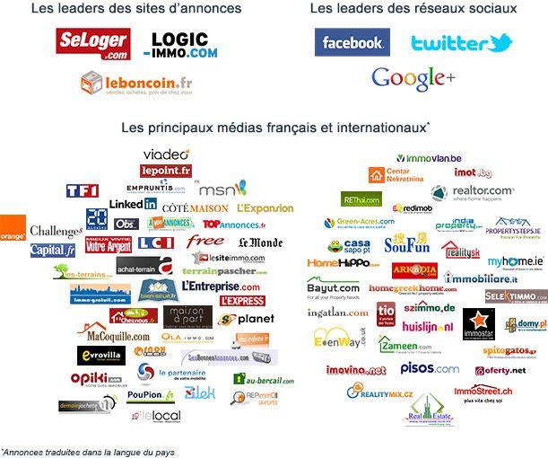 NOTRE PACK ANNONCES : #SeLoger + partenaires (TF1, Free, Capital...) , Puissance 3 (#LeBonCoin / #LogicImmo / #TopAnnonces) + partenaires (Orange, Le Monde..), illimité sur une trentaine de sites immobiliers nationaux de qualité (Evrovilla, Repimmo, Zilek...), illimité sur les sites internationaux  (#Realtor.com, Arkadia.com, ...), Réseaux sociaux (#Facebook , #Twitter, #Google+, Linkedin, Viadeo...) #multidiffusion #immobilier