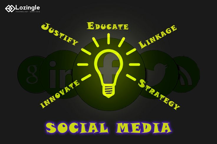 #SocialMediaMarketing revisited! Let's re-think about our strategies at http://lozingle.com/blog/wp-content/themes/customeTheme/blog-more.php?id=148