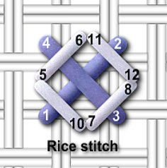 Rice stitch - an easy needlepoint stitch to learn