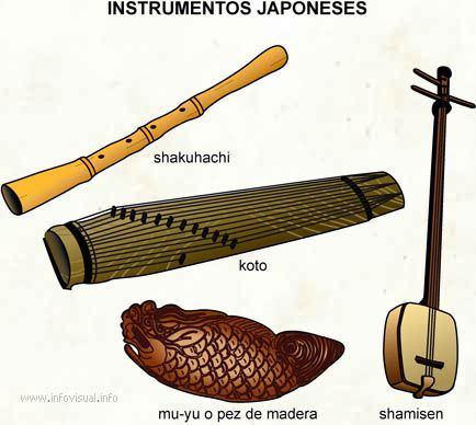 15 best images about japanese instruments on pinterest for Wooden fish instrument