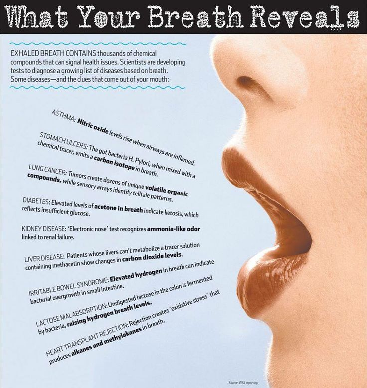 9 conditions your breath can reveal everyday health - 630×666